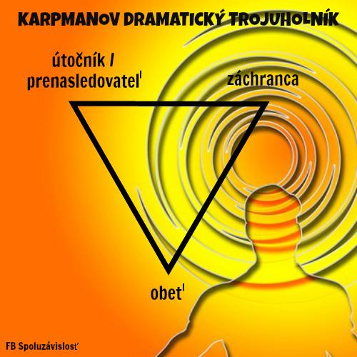 Karpmanov dramatický trojuholník